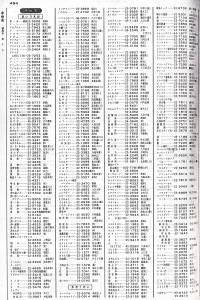 昭和57年 徳島市(あ~こ)
