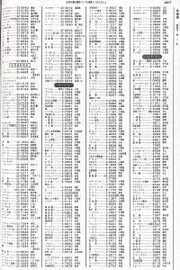 昭和57年 徳島市(ゆ~わ)鳴門・板野郡