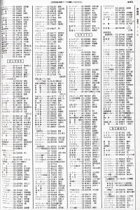 昭和57年 徳島市(こ~に)