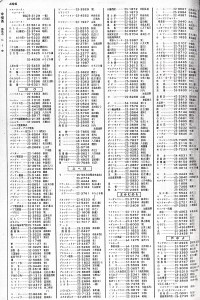 昭和57年 徳島市(に~ゆ)