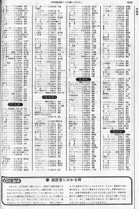 昭和57年 三好・美馬・麻植・阿波